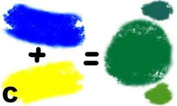 Blue_yellow_green-sz500x300
