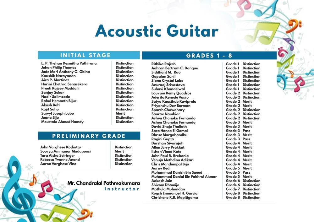 LCM_Passer_Guitar