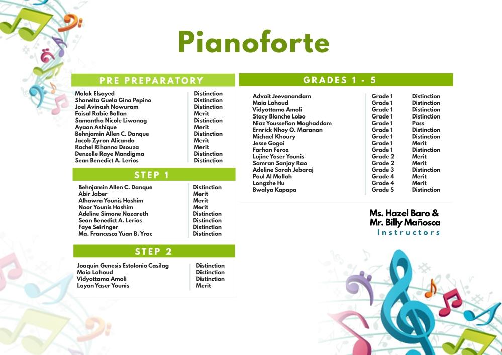 LCM_Passer_Pianoforte